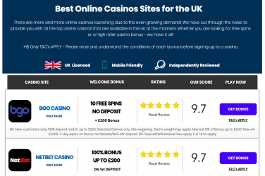 CasinoJackpots.io